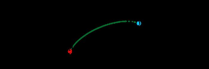 利用Gephi实现网络图绘制——Gephi网络图教程-sci666