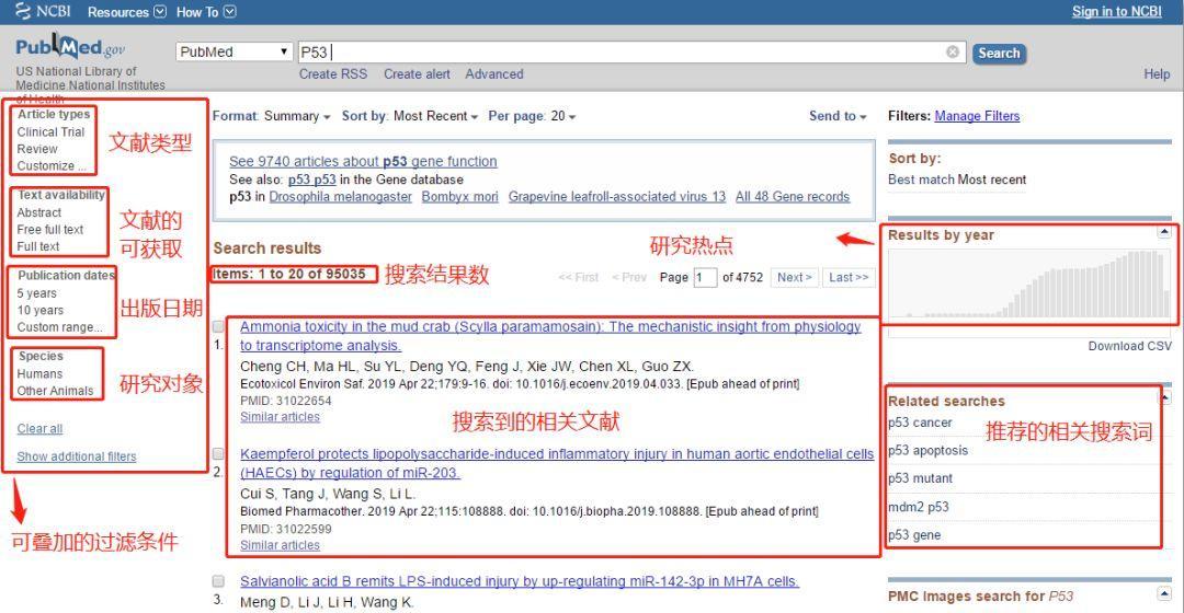 PubMed专题:(二)搜索结果的阅读、筛选、下载、保存与利用-sci666