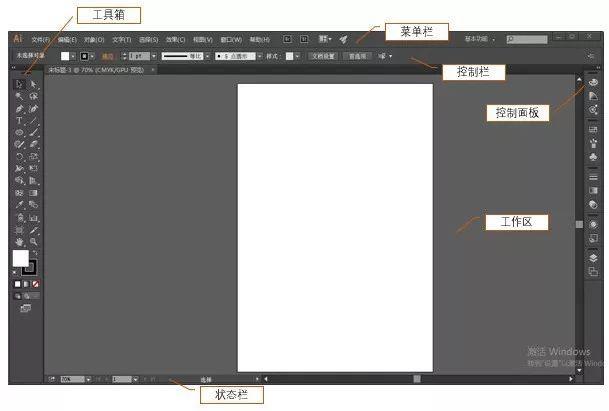 利用Adobe illustrator(AI)绘制sci论文的模式图教程-sci666