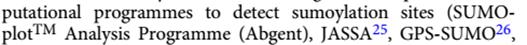 对蛋白序列进行分析预测的网站(SUMOplot、JASSA、GPS-SUMO)