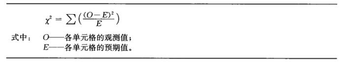 白话统计学14—卡方检验-sci666