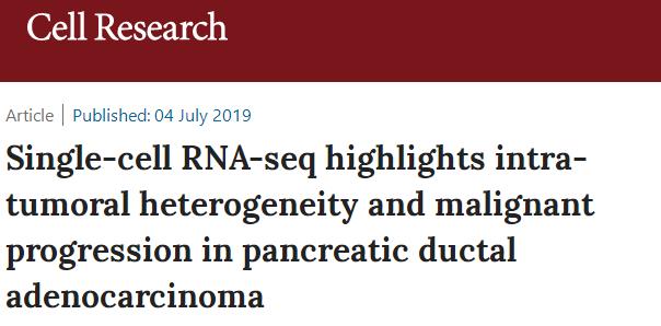 文献解读:单细胞测序研究肿瘤异质性研究思路