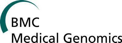 BMC Medical Genomics影响因子2.7分 易接受但审稿慢