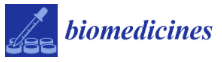 Biomedicines首个影响因子近5分 接受速度快
