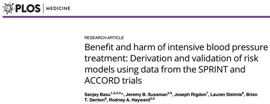 临床预测模型(二)——构建交互项预测疗效异质性