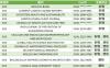 最新SCI/SSCI期刊变化,剔除12本,新增49本!
