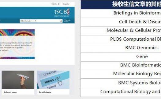 Bioinformatics一本生信顶尖期刊