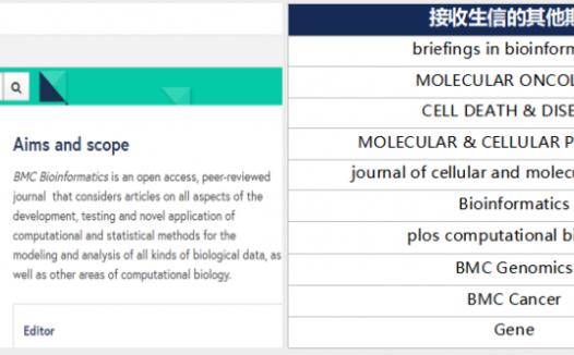 2-3分生信文章首选BMC Bioinformatics