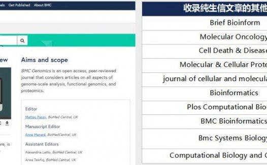 BMC旗下BMC Genomics喜欢接收生信文章