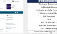 Journal of Cellular and Molecular Medicine生信可投的sci