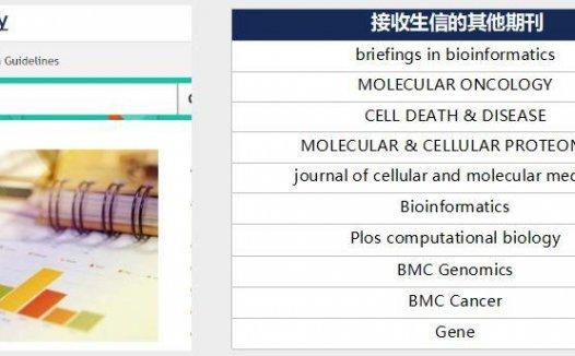 2分生信SCI期刊BMC SYSTEMS BIOLOGY