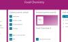 Food Chemistry影响因子5分,年发文2000篇
