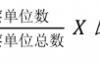 白话统计学03—计数资料的统计描述(学习分享)