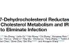 王红艳/魏滨合作揭示胆固醇代谢调控先天免疫抗感染的新机制