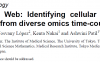 TimeXNet动态基因调控网络分析可视化的在线工具