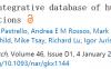 mirDIP 4.1:寻找miRNA靶基因的神器