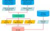 研究癌症转移工具:HCMDB(人类癌症转移数据库)
