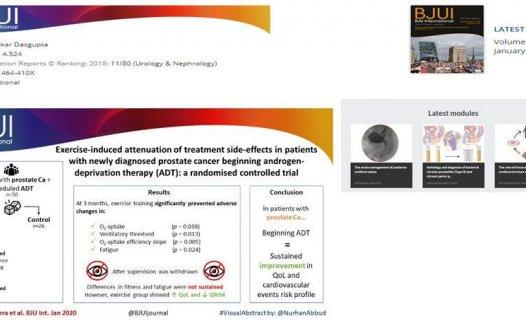 BJU International影响因子4.5分 泌尿学领域杂志