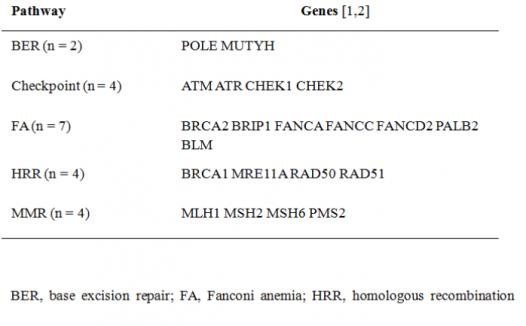 文献解读:TMB分组预后分析