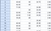 SPSS多重插补法处理缺失数据(缺失值)