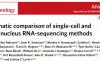 系统分析7种单细胞(核)RNA测序技术