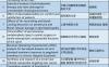 """多篇中国学者论文被撤 涉及知名高校和医院 """"新式造假""""被曝光"""