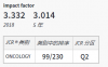 Journal of Cancer Research and Clinical Oncology影响因子3分 审稿快