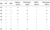 预测模型研究工具-列线图(Cox回归)