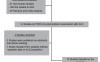 SNP与疾病易感性meta分析学习笔记