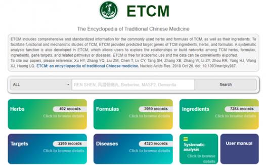 ETCM数据库:中药-靶点-疾病的关系