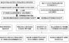 文献解读:TCGA做OS及DFS免疫预后模型