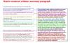 如何写好Summary or Abstract?(内附模板)