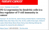 Nature Cancer导读:多克隆转移机制、炎症-菌群调控和癌症休眠等