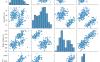 seaborn可视化数据框中的多个列元素