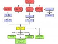 炎症性肠病血浆蛋白组学特征的高通量鉴定