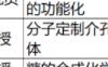 邓鹤翔教授连发3篇Science  28岁任武汉大学教授后再发Nature