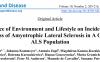 Aging and Disease (IF 5.402): 环境和生活方式对德国渐冻人肌萎缩性脊髓侧索硬化症发病率的影响