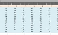 R语言教程:从原始数据到单因素方差分析、组间两两比较