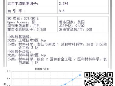 MaterialsCharacterization中科院1区 影响因子4.342分